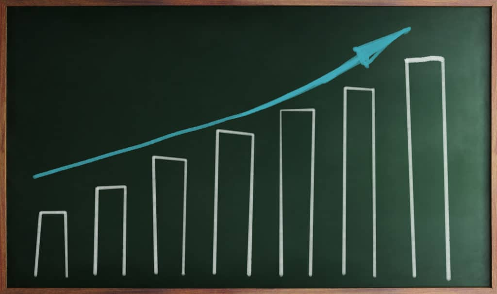 Personalisation Growth